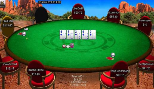 What should you do with a straight flush on the table?